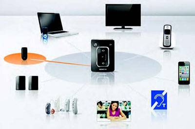 Bluetooth Hearing Aids tv Mobile Phones